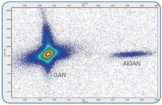 114+ RSM of strained Al(x)Ga(1-x)N on GaN