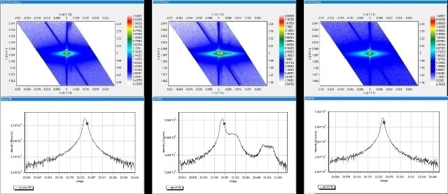 1D Fast RSM and 0D rocking curves collected at different azimuthal angles (0, 45 and 90 from left to right).