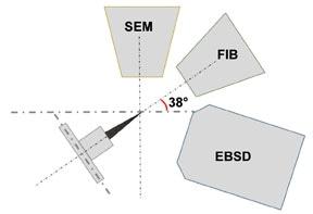Atom probe configuration
