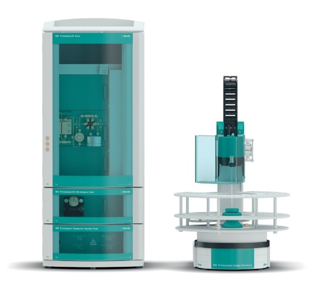 940 Professional IC Vario with 944 Professional UV/VIS Detector Vario, 943 Professional Reactor Vario and the 858 Professional Sample Processor.