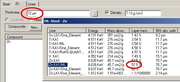 For a value of 12 µm, the software calculates a transmission value of around 57% for the Zn KA1/ML line.