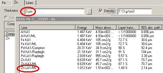 Look at the Zn LA1/ML line. The energy of Zn LA1 is much lower than the energy of Zn KA1: •E(Zn LA1) = 1.0keV •E(Zn KA1) = 8.6keV