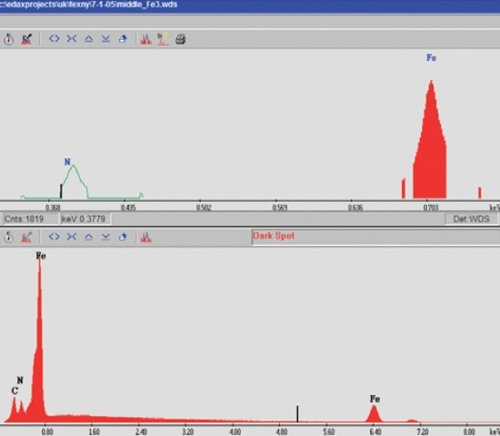 WDS (top) and EDS (bottom) spectra of the spot analysis, middle part of the nitride layer.