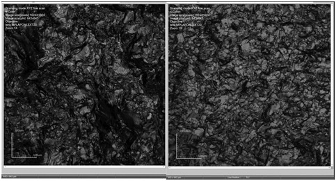 LEXT OLS4000 screen shots of area scans (20x objective) of the surfaces of scrapers used on fresh hide (UFH1) (left) and dry hide (UDH1) (right). The x- and y-axis dimensions are 643 x 643 µm2 (1024 x 1024 pixels).
