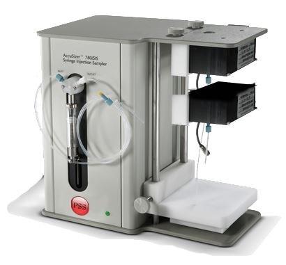 Two sensor AccuSizer FX Nano SIS
