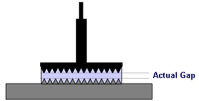 Serrated parallel plates used to minimize slip.