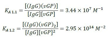 equilibrium association constants for the interactions between the vGP and the IgG