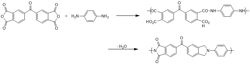 Polyimide synthesis using BTDA and PPD as building blocks.