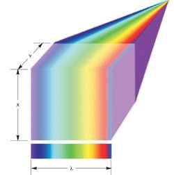 Line scan spectral imaging