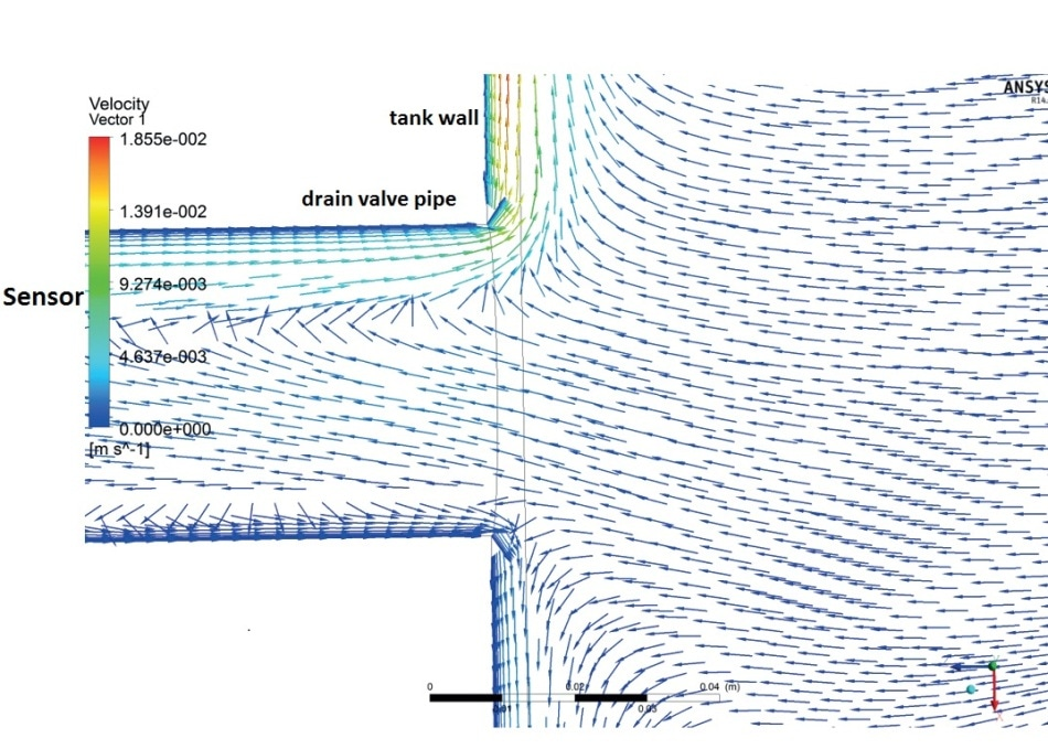 Computer simulation of the CoreSense thermal pump showing oil inflow at bottom and outflow at top.