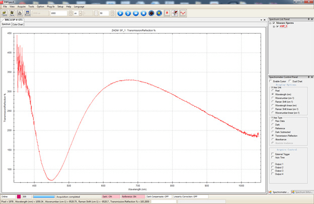 BWSpec® Mobile Enhanced Mobile Spectral Data Acquisition Software