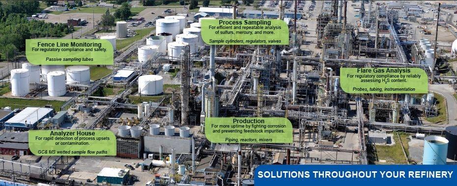 SilcoTek coatings performance applications