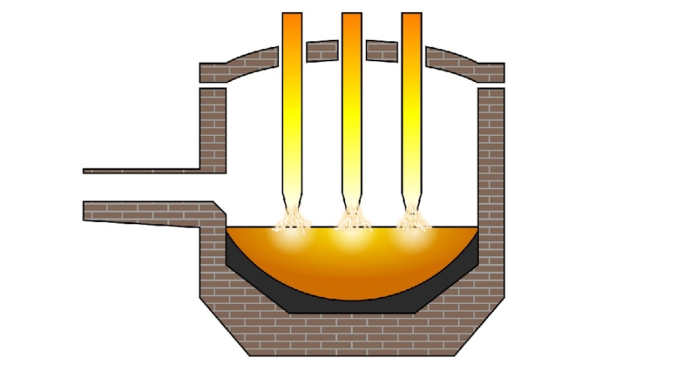 Schematic of an electric arc furnace.