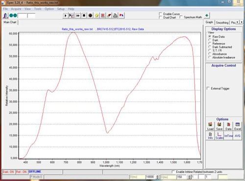 Spectrum of a Tungsten Halogen Lamp from 350 – 1700 nm