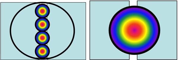 Comparison of Stacked Fiber to Single Large Core Fiber