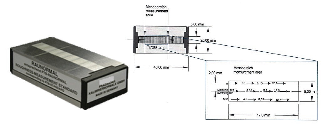 Precision surface roughness standard and measurement locations.