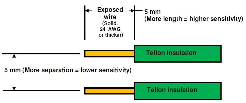 Simplified dielectric sensor for low ion viscosity, an example configuration.