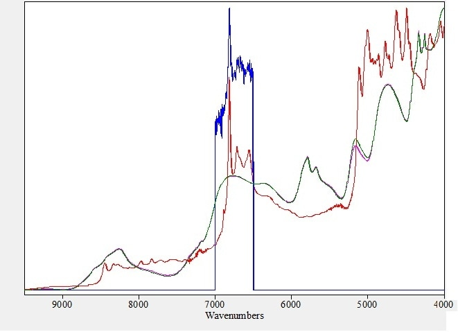 Overlay of melamine spectrum, original and extract spectra of Enfamil infant mixture 2