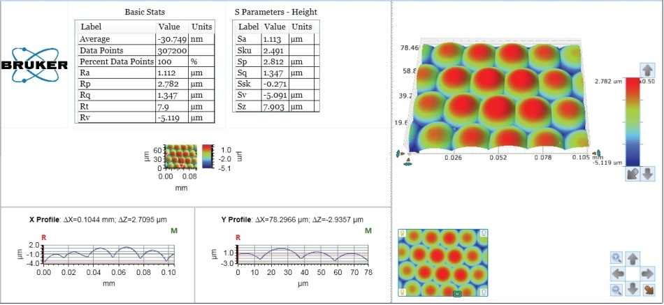 3D optical profiling enables custom analyses of textured surfaces.