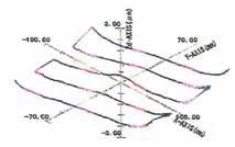 Status R.M.S. = 0.1127 ( µm) P-V = 0.7869 ( µm)