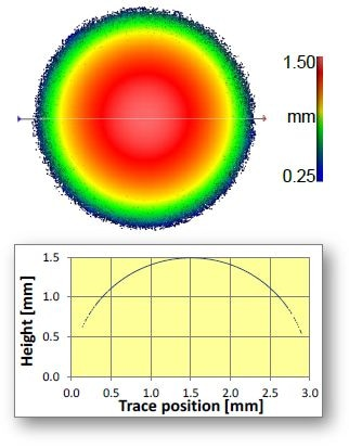 3-mm-diameter sealing ball measured in a single FOV for local slopes up to 60°