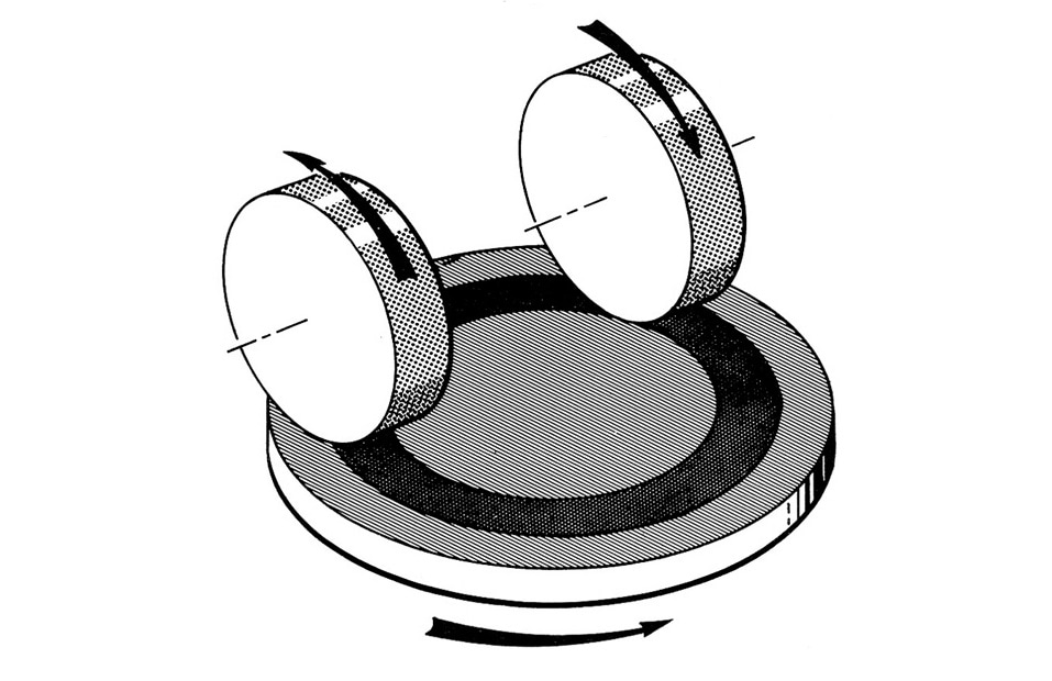 Diagram showing the motions of a TABER rotary tester.