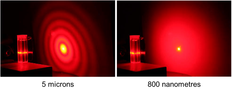 Diffraction patterns from a laser diffraction analysis, showing more diffuse scattering for smaller particles (right) (Source: Dr Kevin Powers, PERC, University of Florida[1])