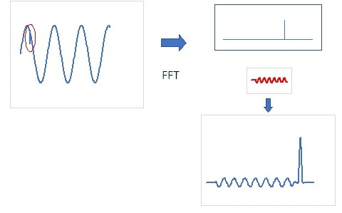 Effects of non-flat response in a HES instrument.