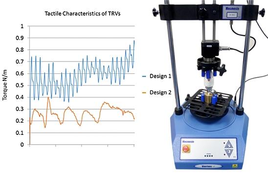 TRV undergoing torque to turn testing on the Vortex.