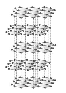 Cut out of carbon atom layers (aka graphene) in graphite.