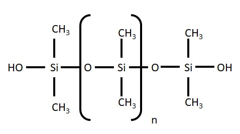 Molecular structure of PDMS