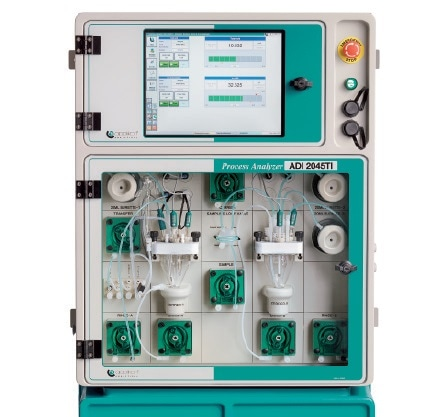 Process Analyzer ADI 2045TI