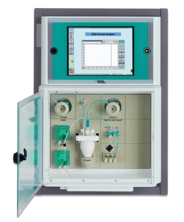 Process Analyzer 2035 Thermometric