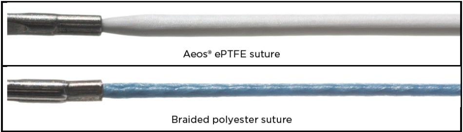 Comparison of needle-to-suture