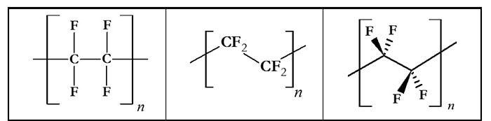 PTFE monomers