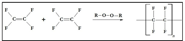 General reaction scheme for the synthesis of PTFE