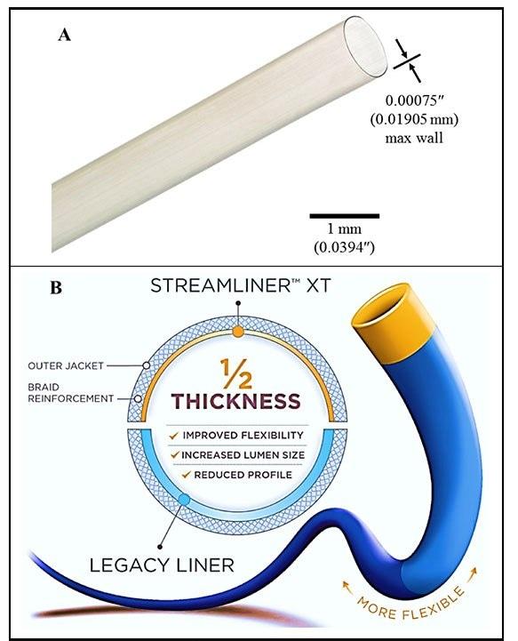 Sub-Lite-Wall® StreamLiner™ XT