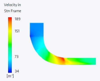 Pressure and flow velocity throughout the compressor