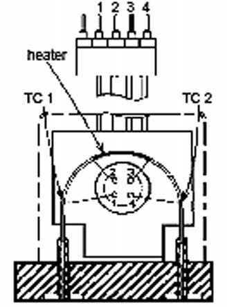 A thermal mass flow sensor