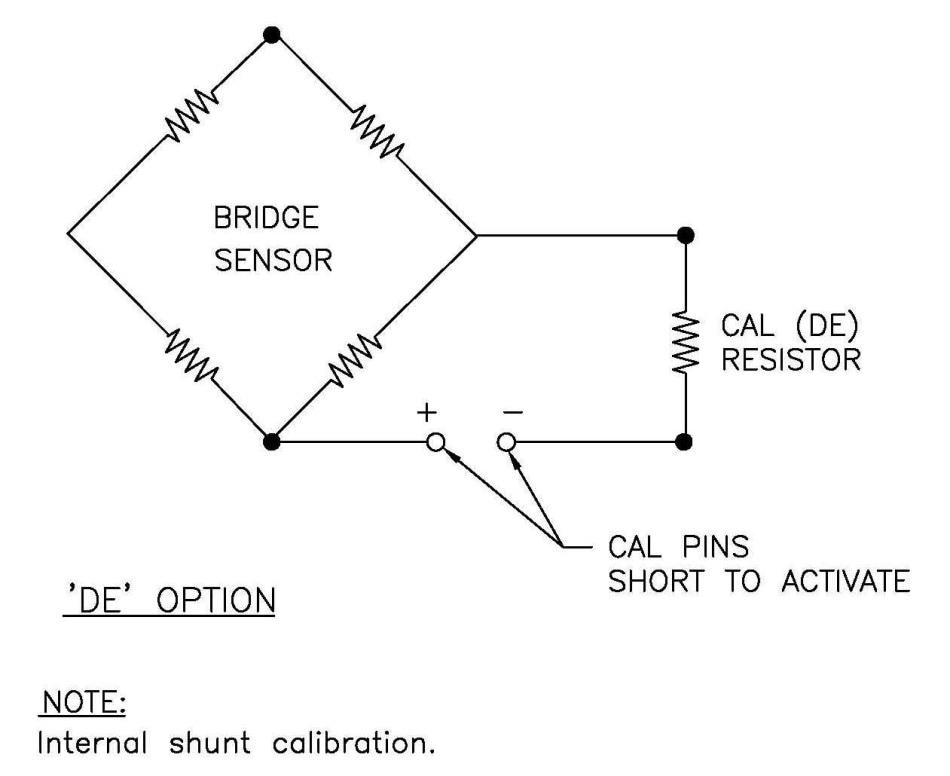 internal shunt calibration (Code DE)