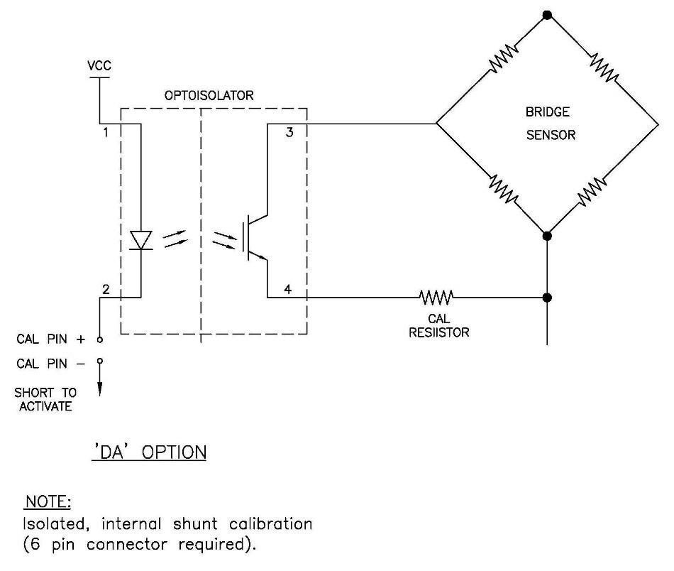 internal isolated calibration option (Code DA)