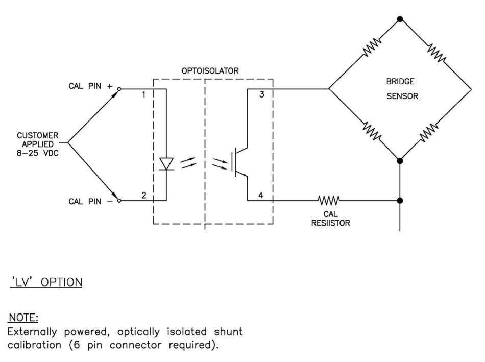optically isolated shunt calibration (Code LV)