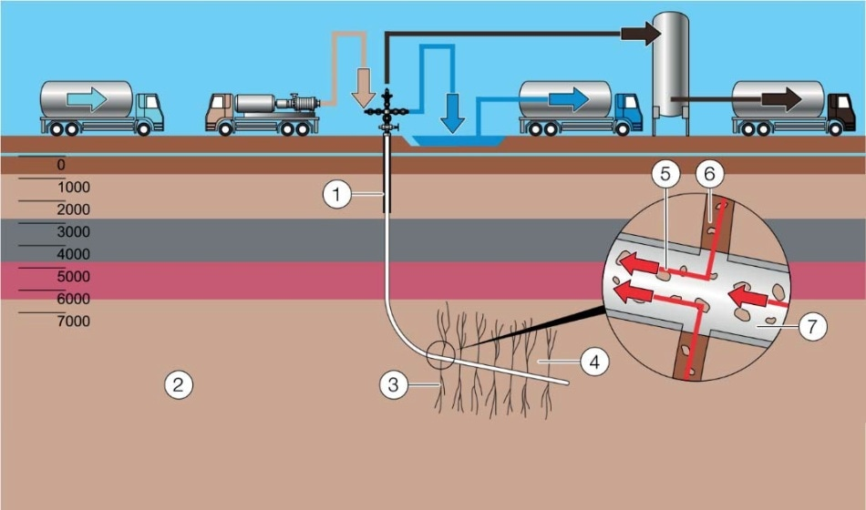 Principle of hydraulic fracturing
