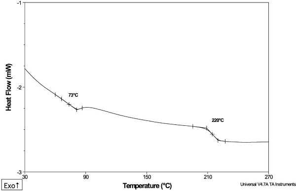 A DSC analysis of a small piece of a PAES resin that showed the presence of two thermal transitions, in which the transition at 220 °C was the Tg of PAES, whereas the transition at 73 °C showed evidence that a polymeric contaminant was present.