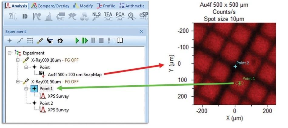 Experimental work flow using SnapMap.