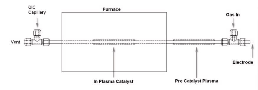 Schematic of Plasma Reactor.