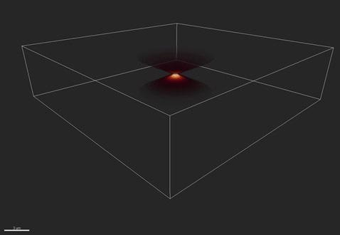 The distortion of a single point, or Point Spread Function (PSF). Shown here in 3D.