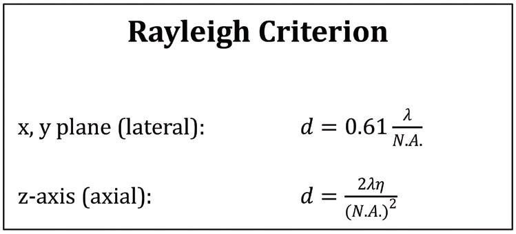 Rayleigh criterion