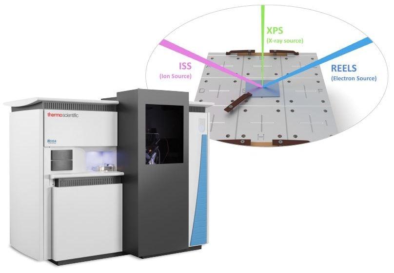 Thermo Scientific Nexsa XPS System