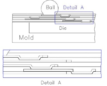 Schematic of the FOWL package used in this study.